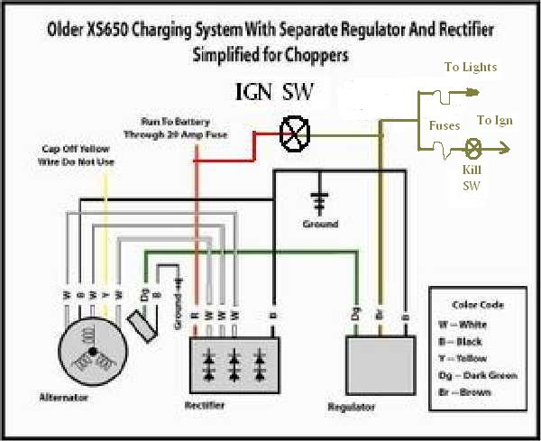 xs650 wiring diagram for chopper the wiring diagram xs650 chopper wiring diagram nilza wiring diagram