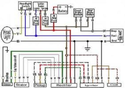 cb750 simple wiring diagram wiring diagram and hernes cb750 simple wiring diagram image about