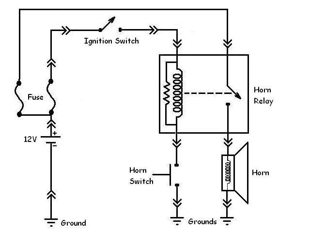 horn2 do i really need a relay for a after market horn? yamaha xs650 forum air horn wiring diagram at bakdesigns.co