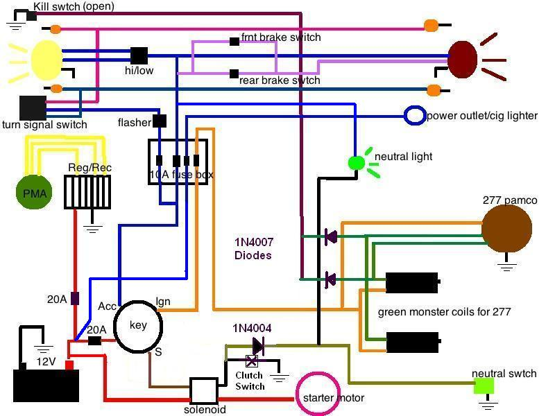 Xs650 Wiring Diagram:  Yamaha XS650 Forum,Design