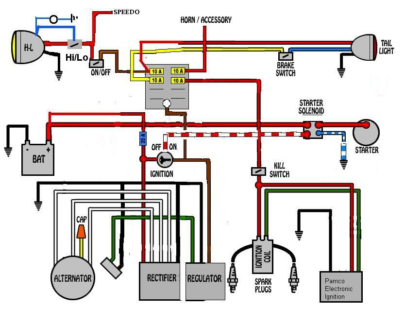 Starter Switch Diagram : Ignition wiring diagrams for switches free