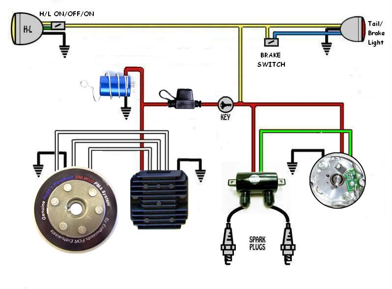 simplifiedwiring pma pamco wiring diagram yamaha xs650 forum xs650 simplified wiring harness at creativeand.co
