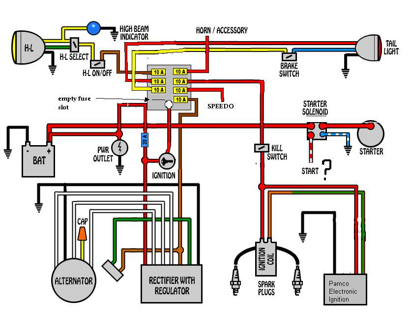 let s see some chopped wiring diagrams page 8 rh chopcult com motorcycle alarm system wiring diagram motorbike wiring system