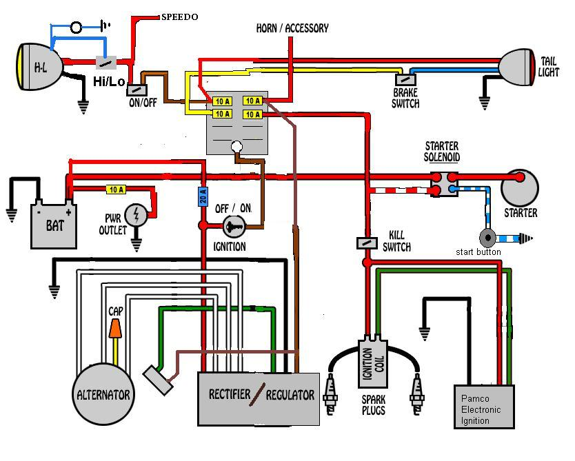 wiring5 Xs Wiring Harness Diagram on xs650 chopper wiring, xs650 simplified wiring, xs650 1982 rectifier wiring, xs650 bobber wiring,