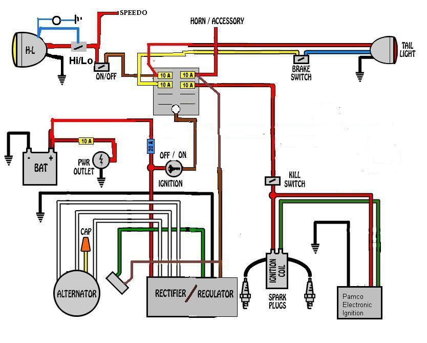 Simple Chopper Wiring Diagram Ignition,Chopper.Wiring ... on
